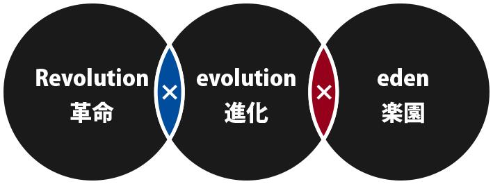 Revolution 革命 evolution 進化 eden 楽園